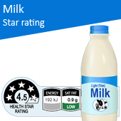 Star Health Rating Foods List
